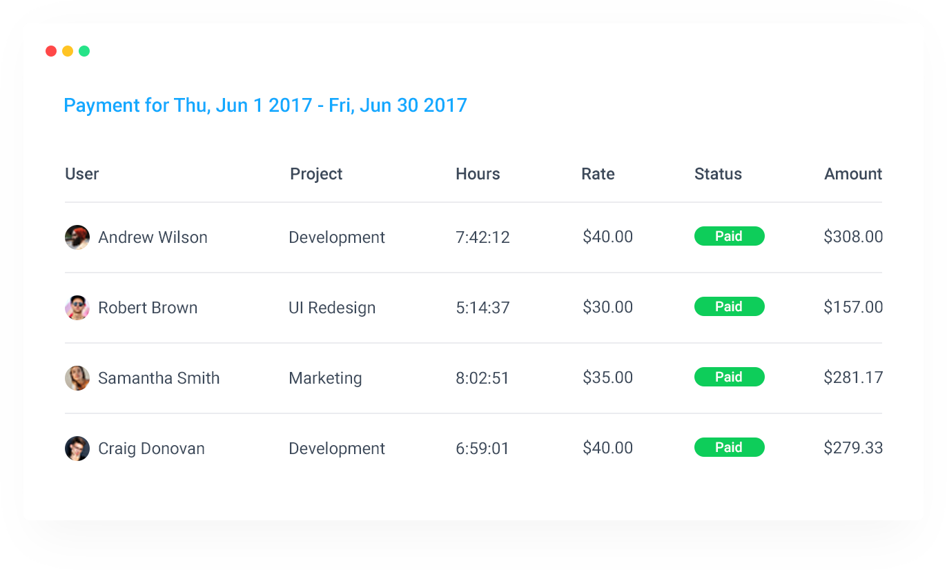 automatic transferwise payroll