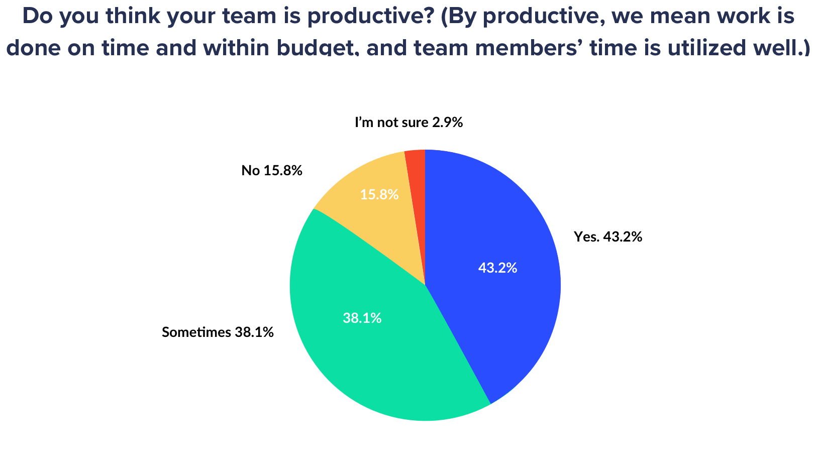 productive agency teams percentages