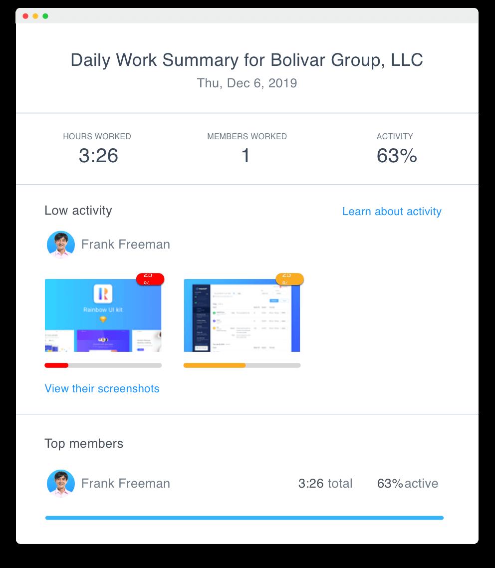 Daily work summary