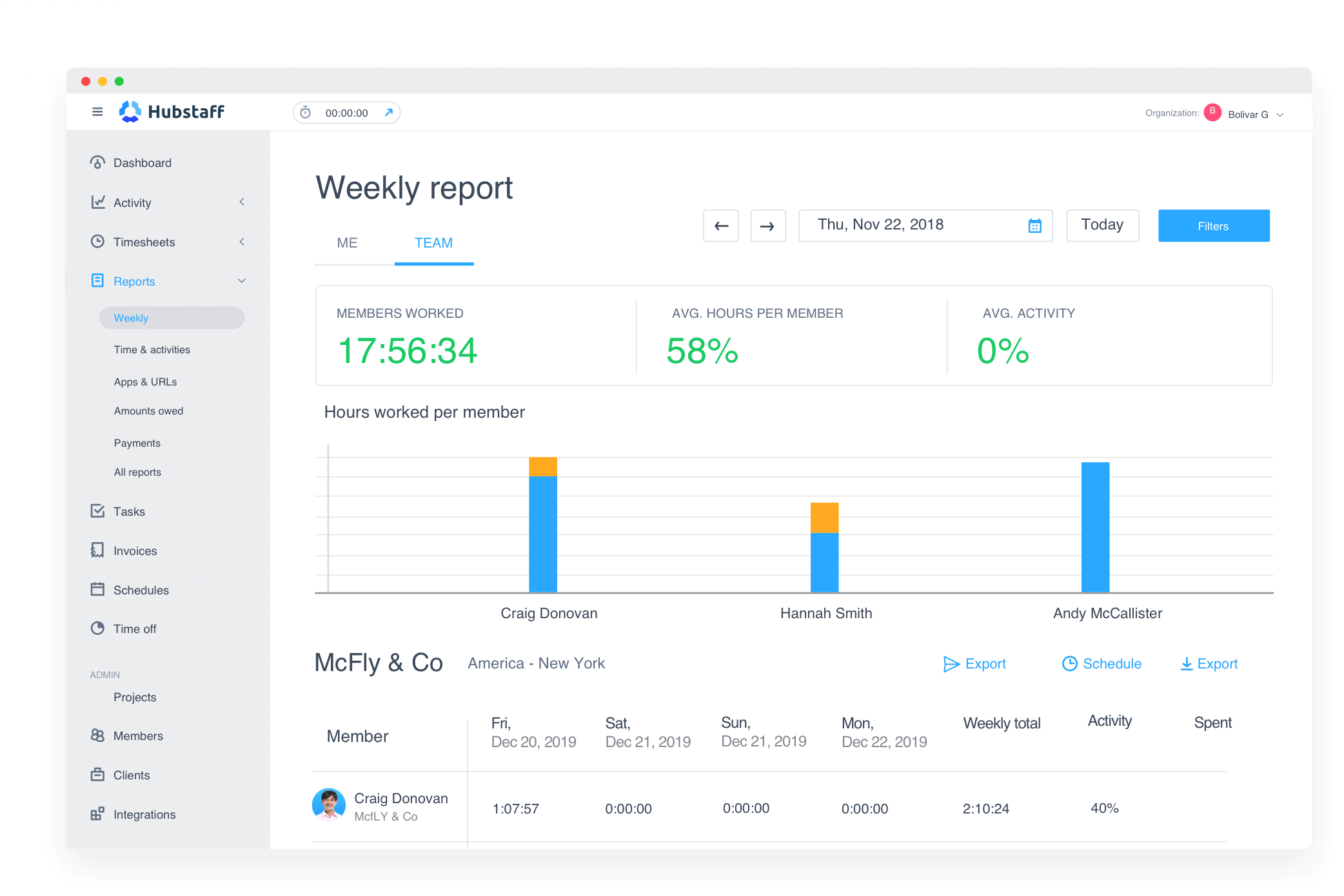 remote employee productivity measuring