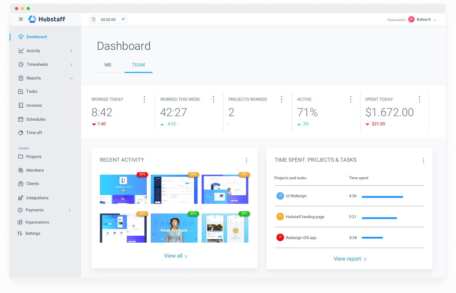 time tracking and productivity monitoring