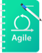 how to estimate work in agile projects
