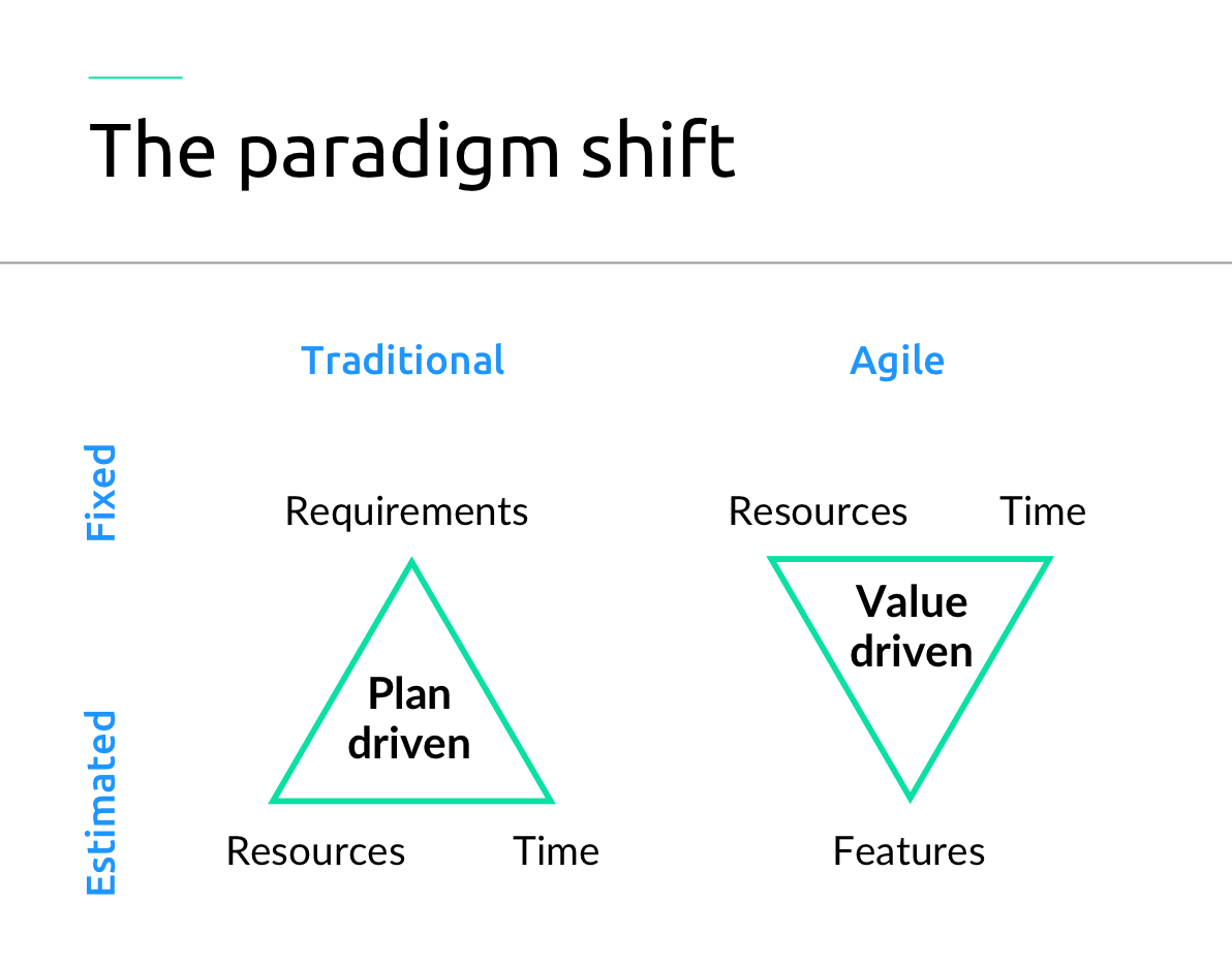 traditional vs agile project management