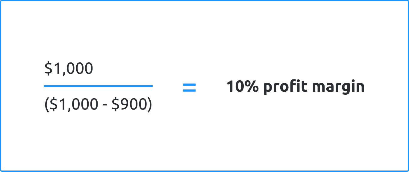 calculate profit margin example