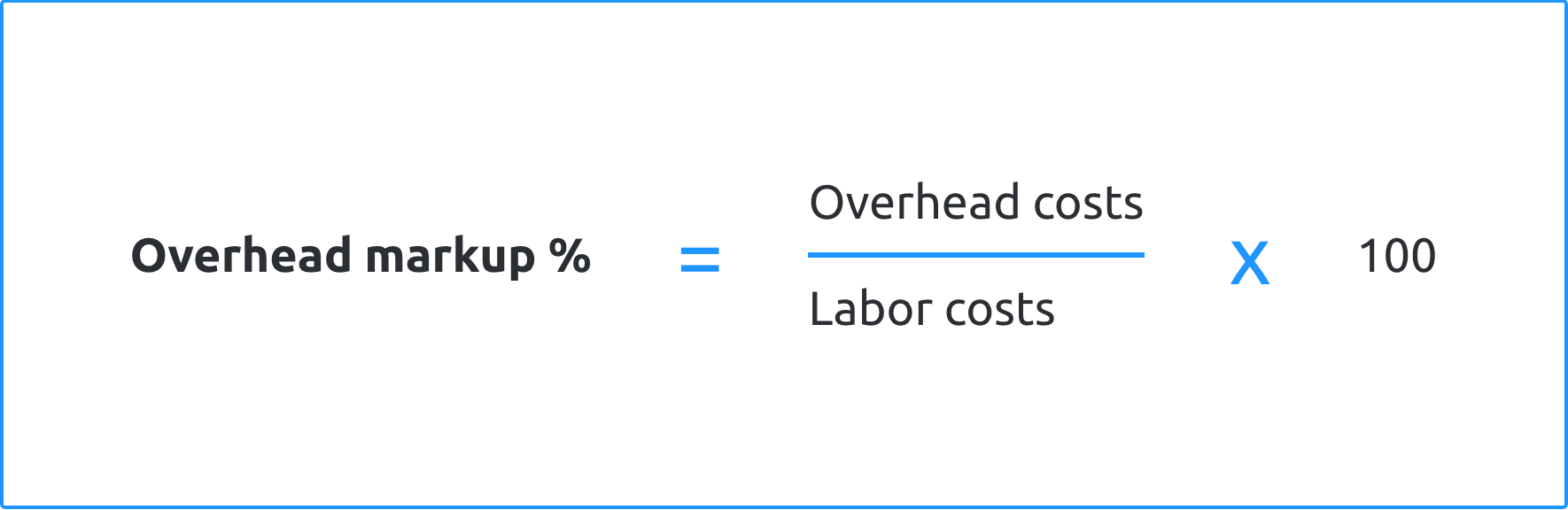 calculate construction overhead by labor cost formula