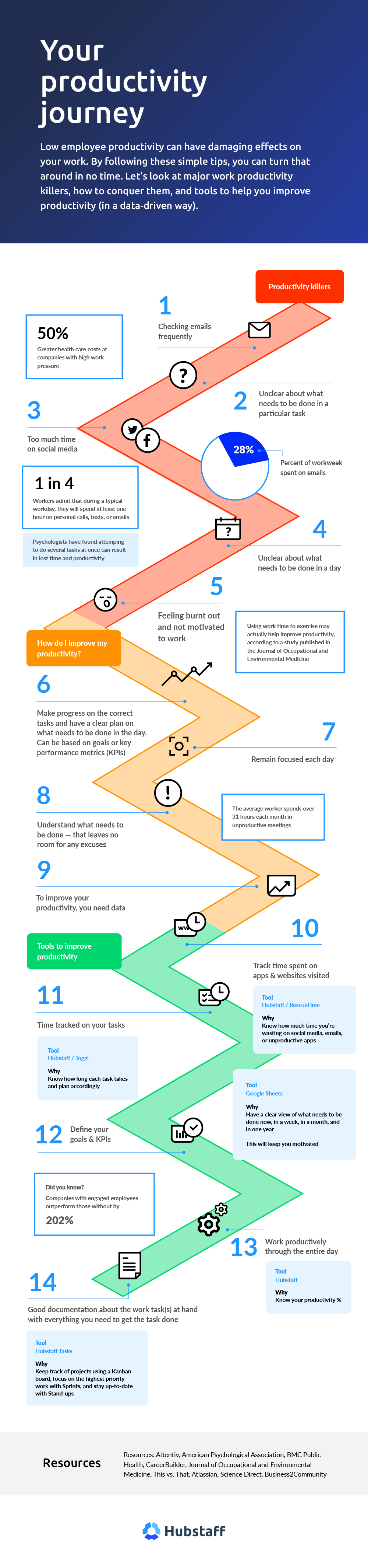 how to run a remote meeting infographic