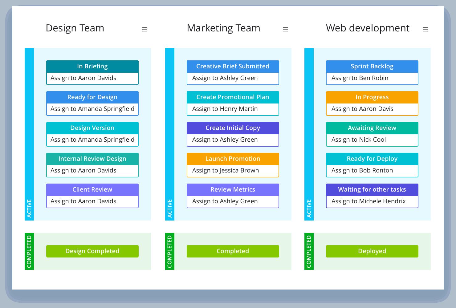 wrike workflow