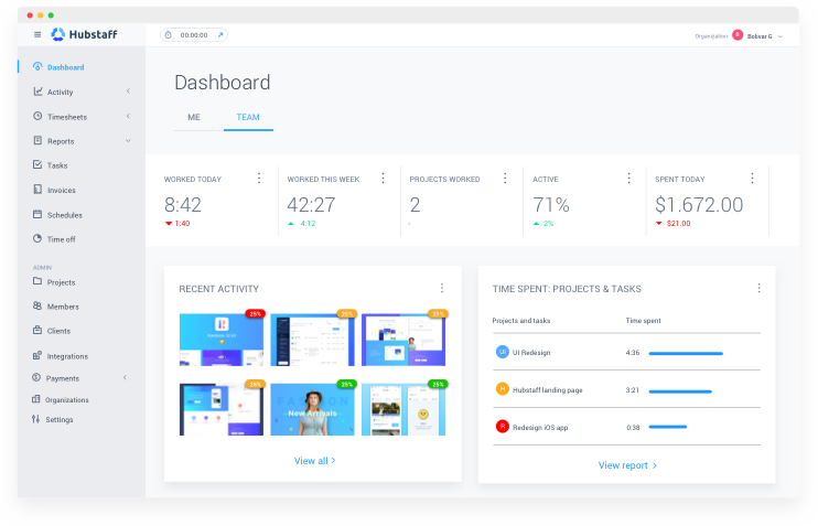 team activity and productivity reports