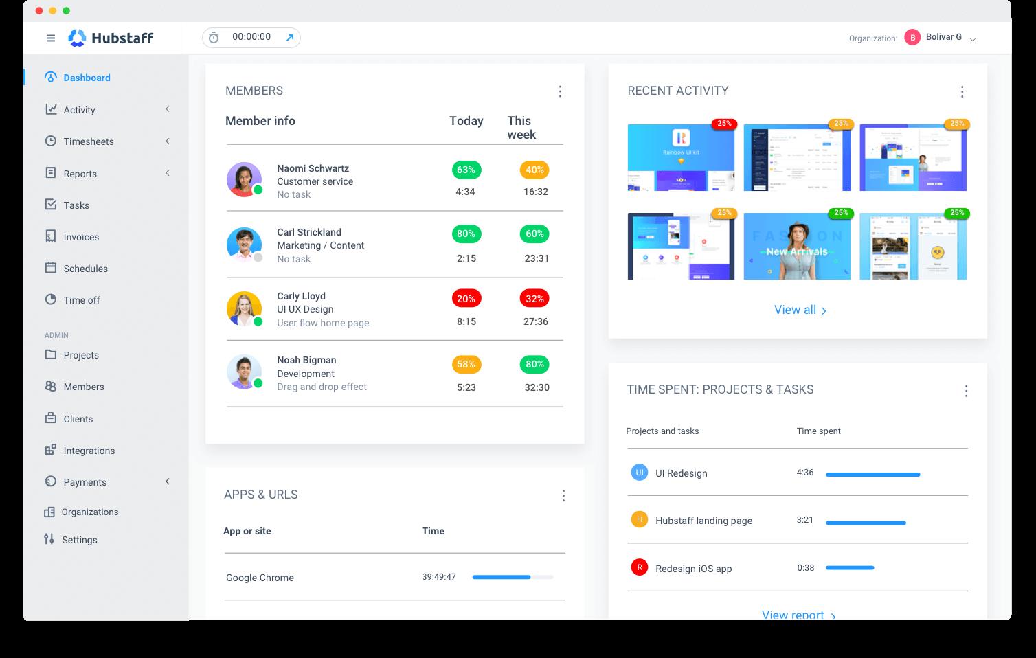 work from home employee screenshots
